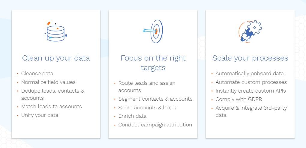 GrowthJunkie Tool   Openprise   Data Enrichment