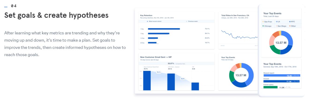 GrowthJunkie Tool   Mixpanel   Customer Engagement